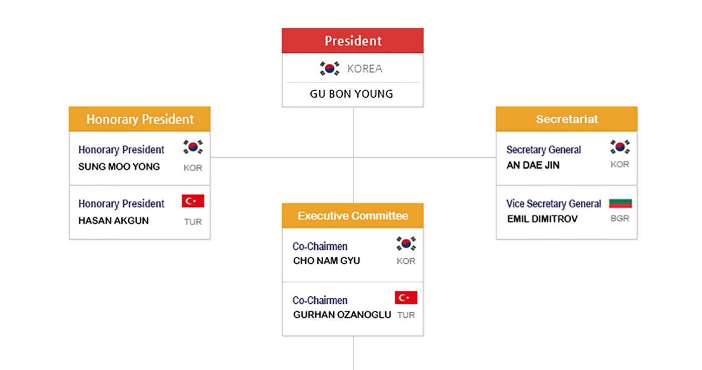 organizationeng201821